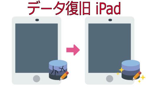 iPad データ復旧